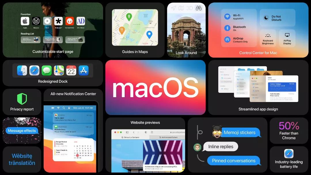 Funciones de MacOS-Big-Sur