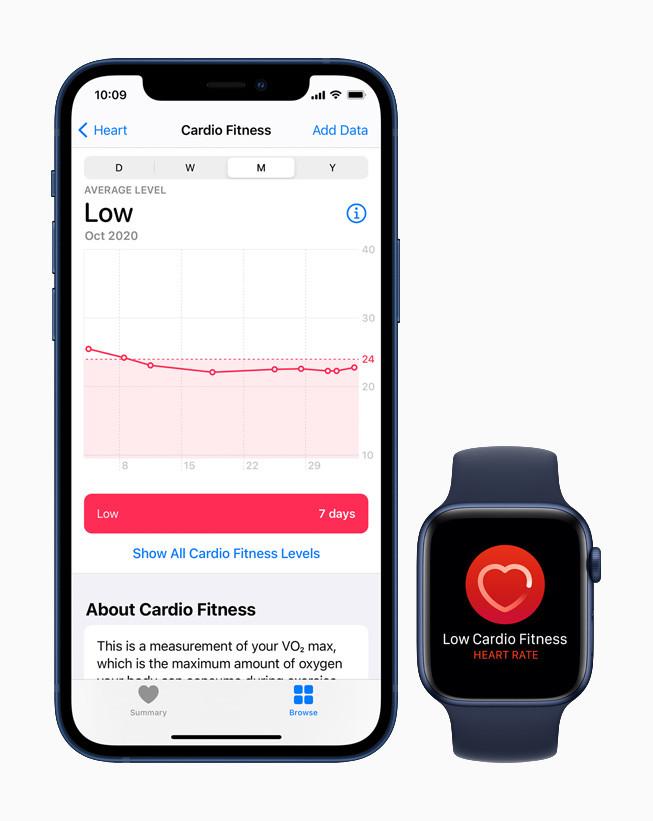 Cardio-Fitness-Niveles-Apple-Watch-iPhone