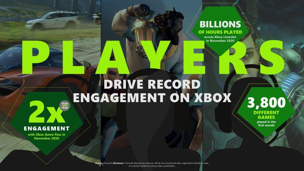 Infografía de juegos en la nube de Xbox