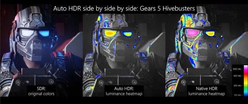 Ventanas HDR automáticas