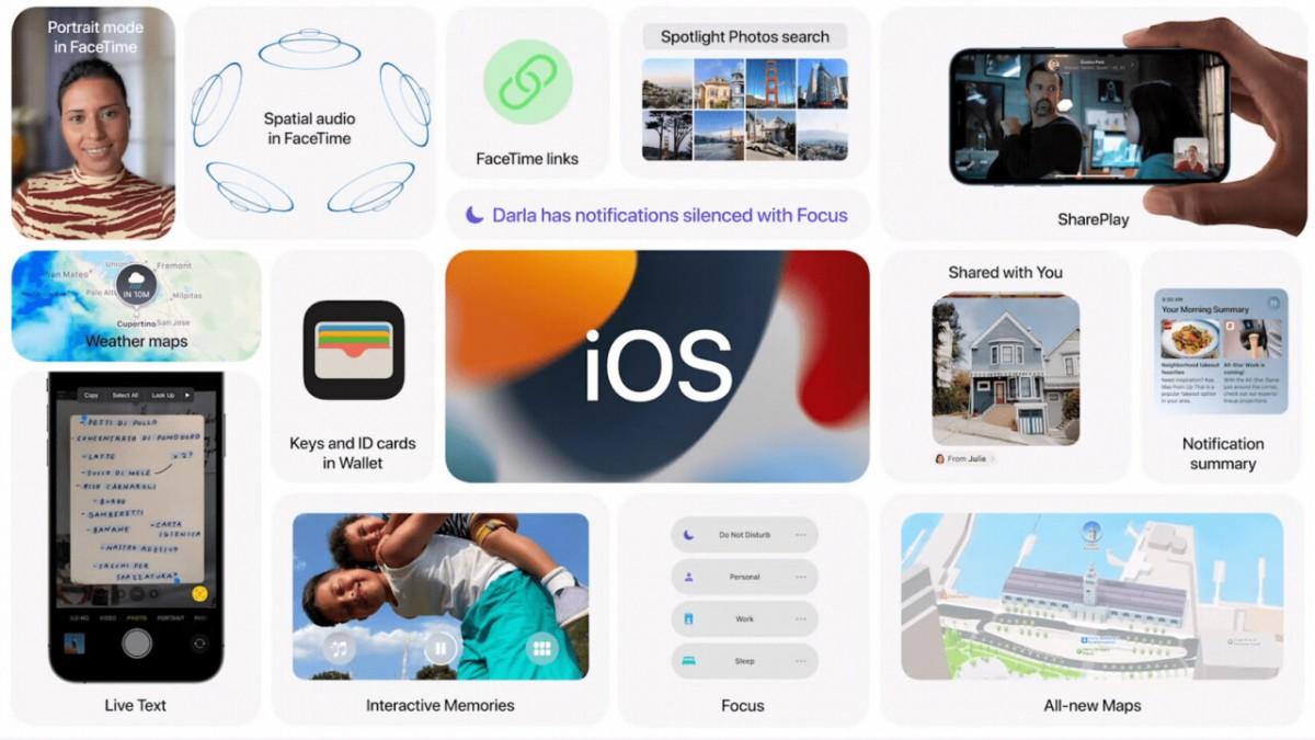 iOS-15-Destacado