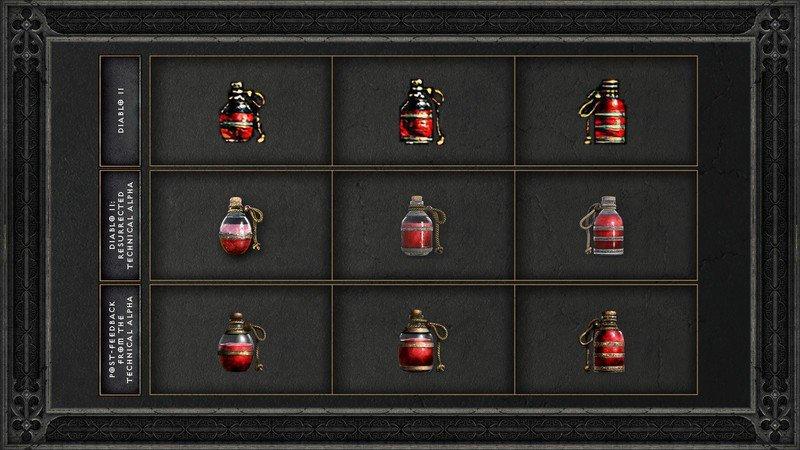 Iconos resucitados de Diablo 2