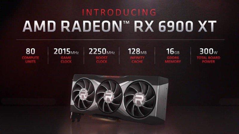 Estadísticas de Amd Radeon Rx 6900 Xt