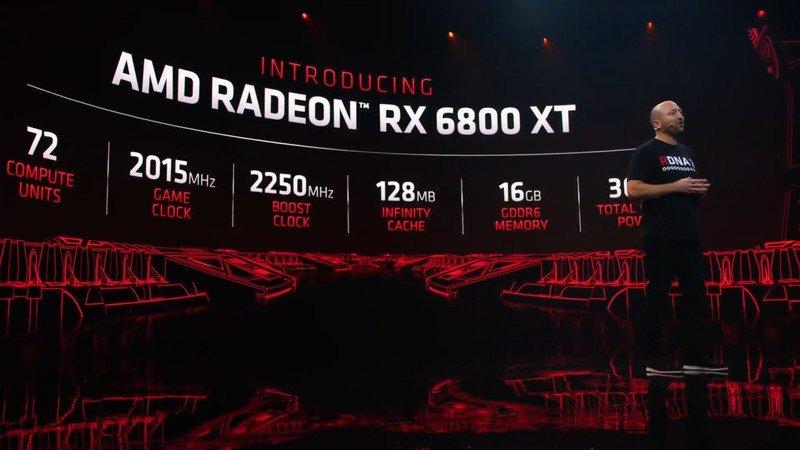Amd Radeon Rx 6800 Estadísticas